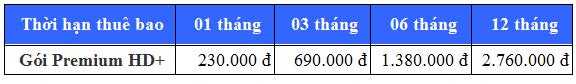 Bang-gia-gia-han-thue-bao-kplus-goi-Premium+