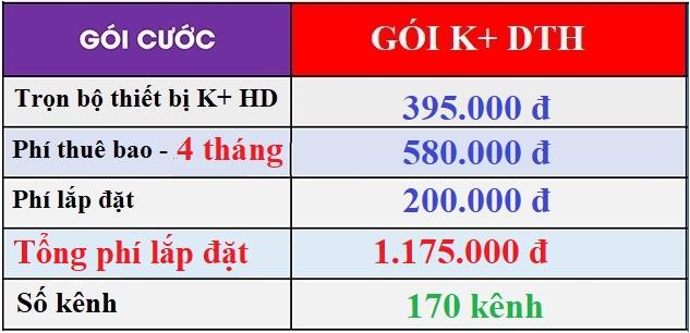 bảng giá lắp K+ DTH tháng 9-2020