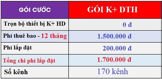 bảng giá lắp k+ DTH